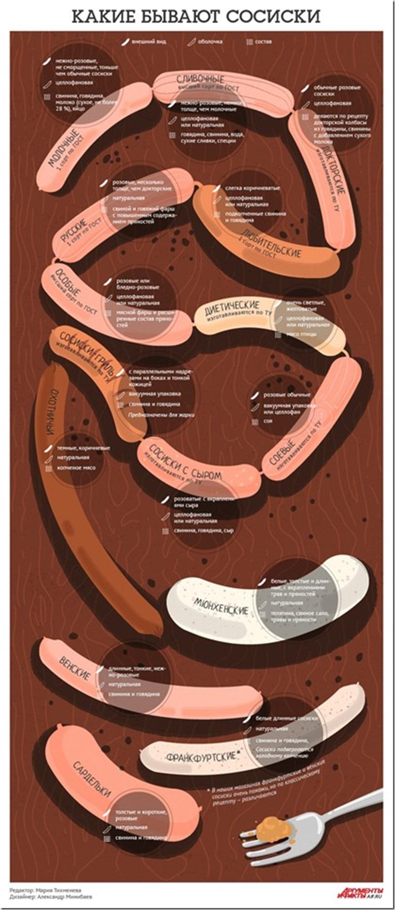 sausages-infogr_1_